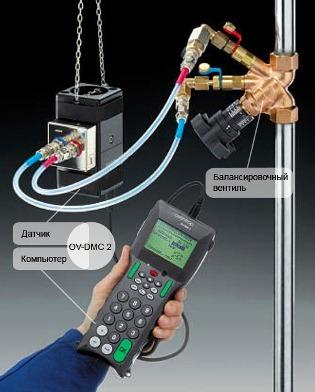электронный аппарат для настойки системы