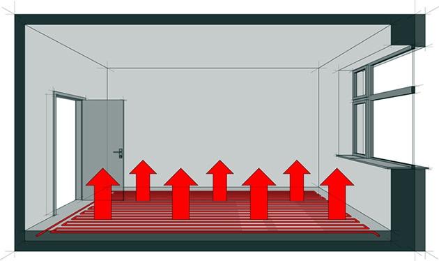 принцип работы электрического теплого пола