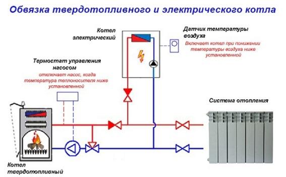 схема подлючения тведотопливного и электрического котла