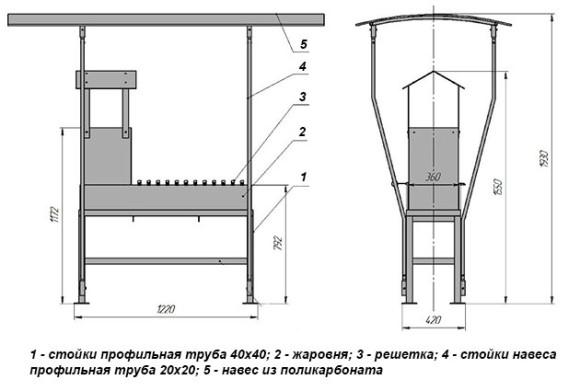 конструкция шашлычницы с навесом из поликарбоната