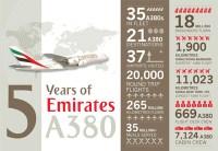 エミレーツ航空 A380就航5周年