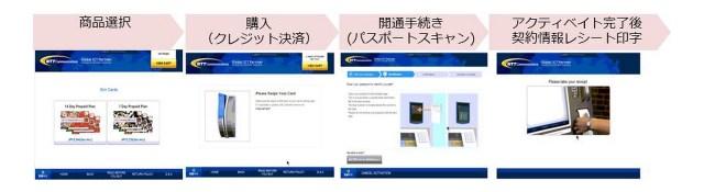 「Prepaid SIM for JAPAN」SIM自動販売機 - 購入からアクティペートまで