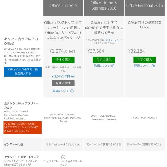 Office 2016 種類と料金