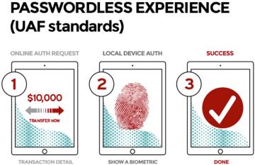 Passwordlress UX (UAF)