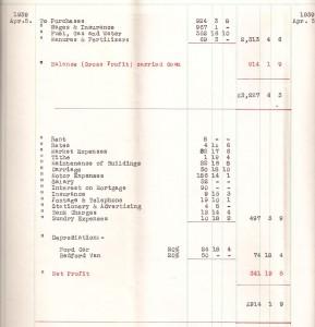 1939accountsinside-1