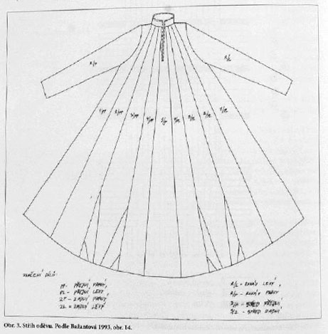 The Royal Grave Clothing of 14th Century Bohemia