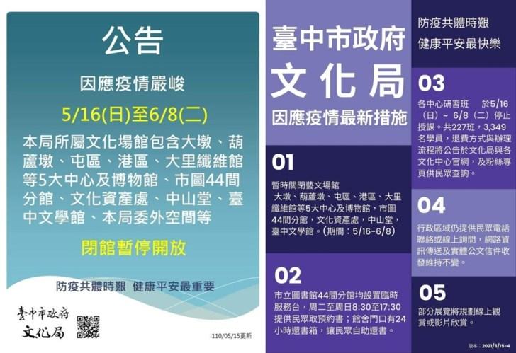 20210516134259 65 - 台中市政府公布最新禁令!全餐飲業禁止現場飲食~