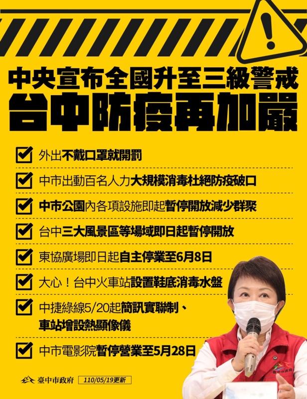 20210519203253 32 - 台中市政府公布最新禁令!全餐飲業禁止現場飲食~