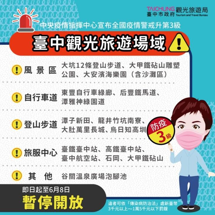 20210519203446 70 - 台中市政府公布最新禁令!全餐飲業禁止現場飲食~