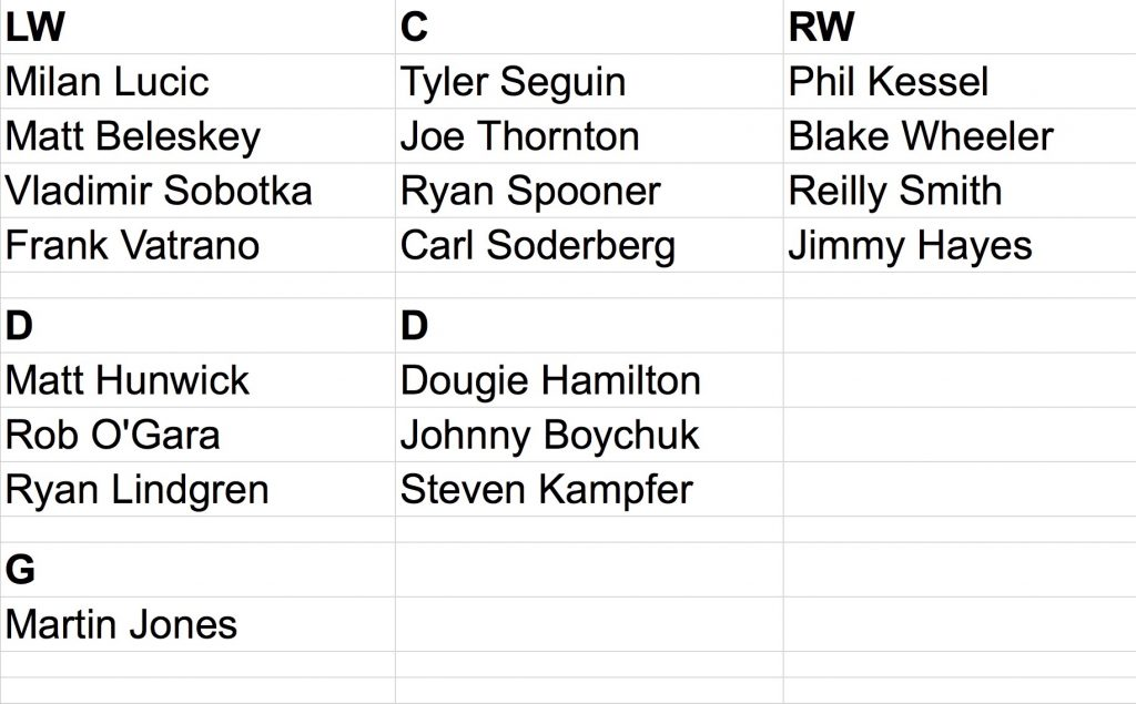 Making An NHL Roster Of Traded Bruins - 435dbc5ac58