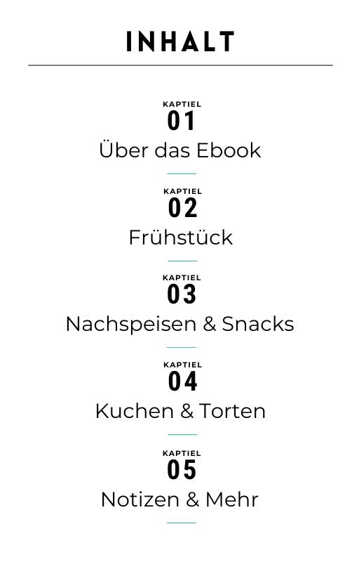 Ebook Deutsch_Süss & Gesund_25 Rezepte für jeden Tag_2