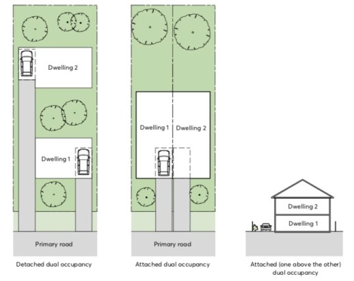 Detached and Attached dual occupancies