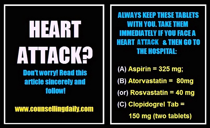 A-Z Tips to prevent and treat Heart Attack with proven tips.