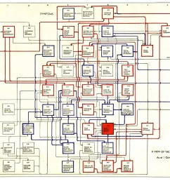 wiring diagram for a kindle wiring diagram load new release free kindle editions until 12 [ 2721 x 1920 Pixel ]