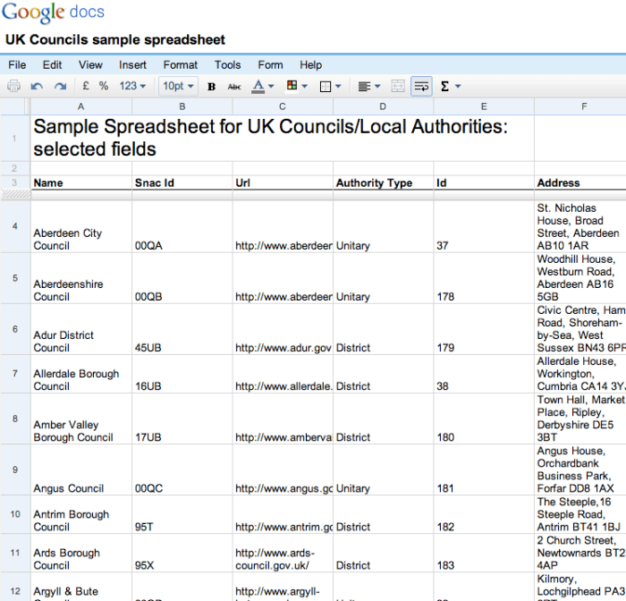 Full List of UK Councils now online (and accessible via API ...