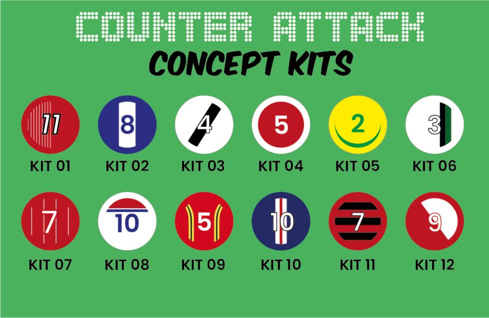 concept kits