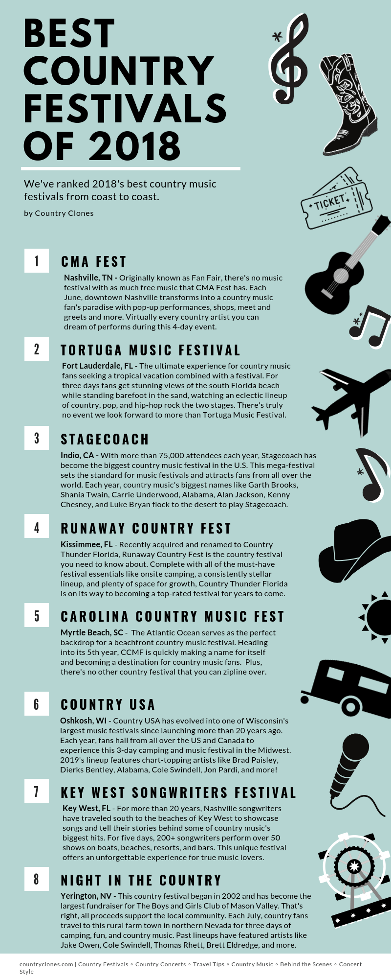 Top country music festivals of 2018