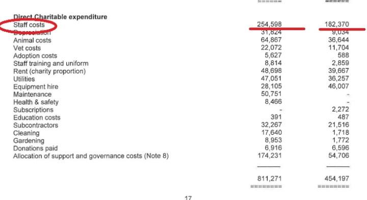 staff-costs.jpg?resize=720%2C392&ssl=1