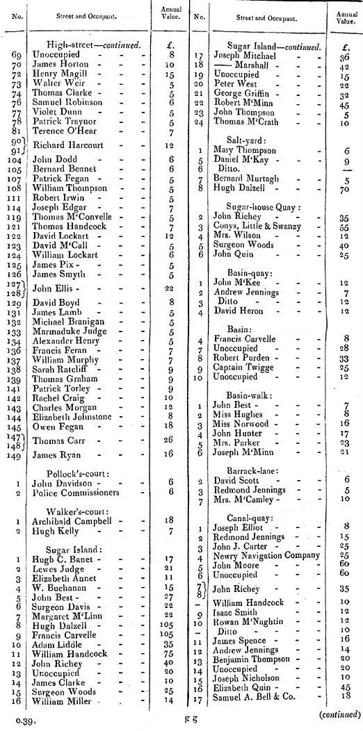 Fictious Votes 1837