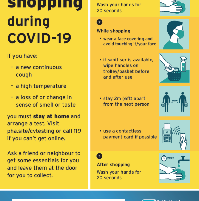 Safer shopping during COVID-19 poster and translations