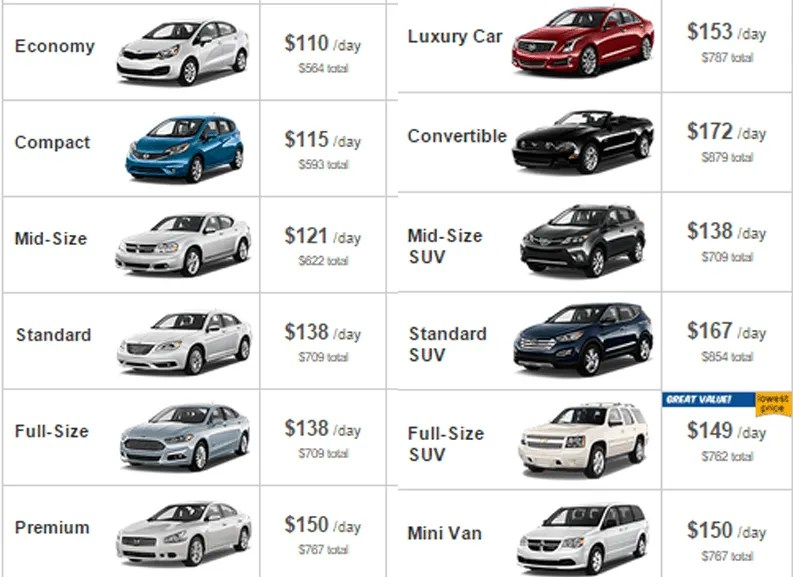 regey.cf offers a variety of vehicles for Alamo Rent A Car at many airports in Canada to meet your car rental needs including: economy, full size, hybrid, luxury cars, SUVs and minivans.
