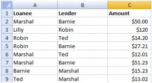 how to manage loans to friends with microsoft excel