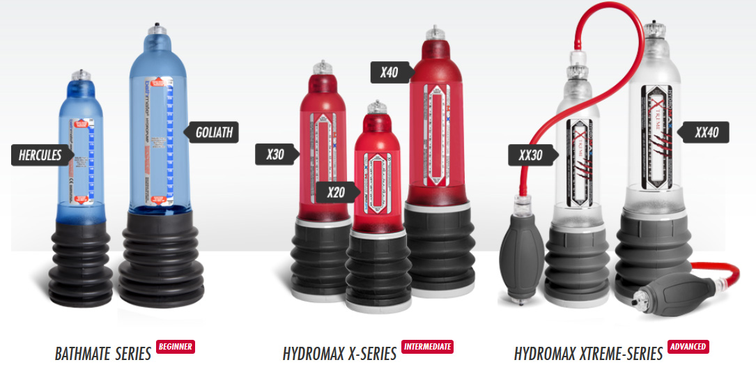 Bathmate Size Guide Discount Available On All 3 Series 8 Line Types