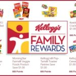 A Kellogg Compromise? New Coupons Are Good, Bad News