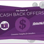 Forget the Forms – Shoppers Want Instant Cash Back