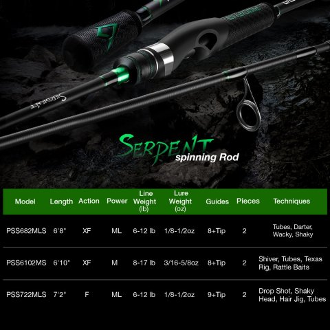 15 off on piscifun fishing rods