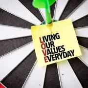 Persoonlijke waarden, waar sta jij voor?