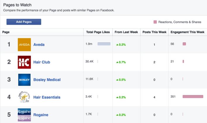Exemple de tableau statistique comparatif des performances Facebook