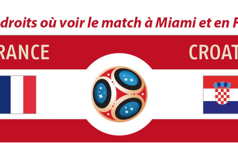 Finale France-Croatie de la coupe du monde de Football 2018
