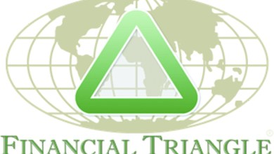 Financial Triangle