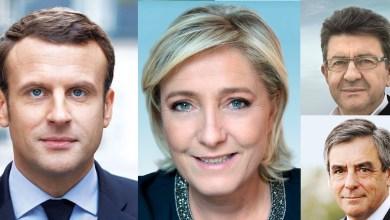 Photo of La télé Belge annonce Macron en tête de la Présidentielle devant un trio serré