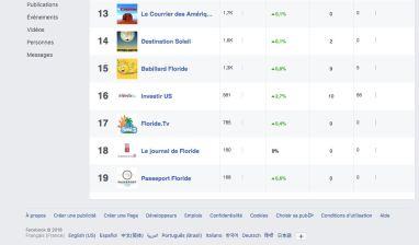 stats-facebook