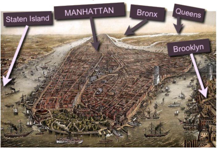 Visiter New York City : les différents boroughs (quartiers)