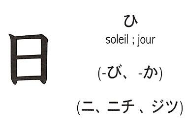 Écriture japonais : kanji idéogramme soleil