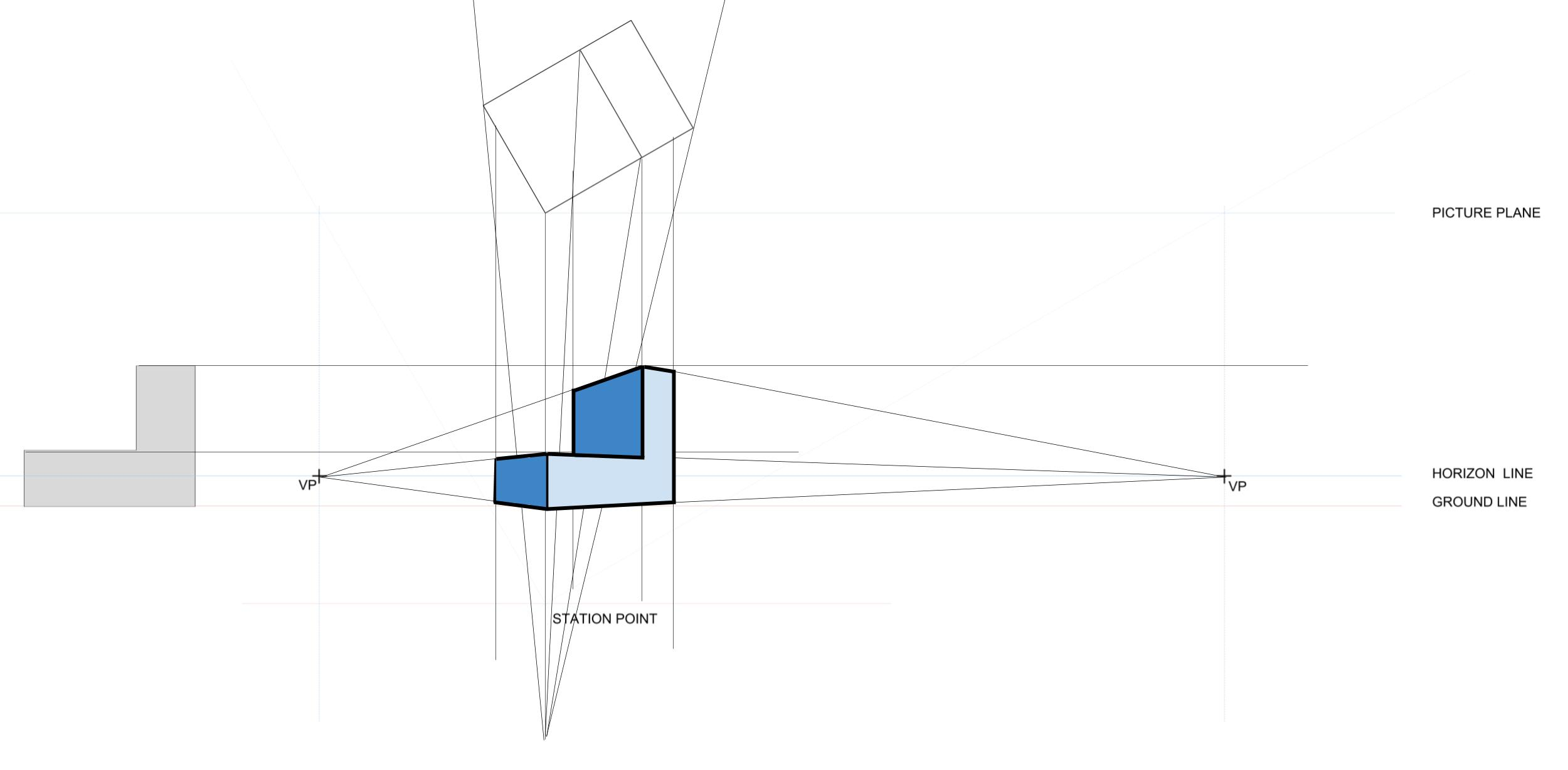 Perspective Drawing Ground Line