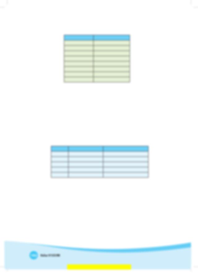 Perhatikan Data Pada Tabel Berikut : perhatikan, tabel, berikut, Perhatikan, Tabel, Berikut, Nilai, Banyak, Siswa, Course
