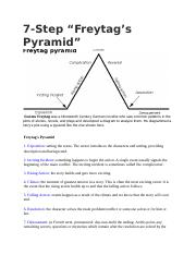 Freytag Pyramid : freytag, pyramid, Freytag's, Pyramid, 2.docx, 7-Step, \u201cFreytag\u2019s, Pyramid\u201d, Gustav, Freytag, Nineteenth, Century, German, Novelist, Common, Patterns, Plots, Course