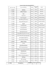 Daftar Akun Myob : daftar, 2.xlsx, Number, 1-0000, 1-1000, 1-1100, 1-1110, 1-1150, 1-1161, 1-1162, 1-1200, 1-1230, 1-1234, 1-1241, 1-1250, 1-1260, 1-1299, 1-1800, 1-1801, 1-1802, Course