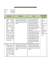 Komponen Evaluasi Hasil Usaha : komponen, evaluasi, hasil, usaha, Komponen, Evaluasi, Hasil, Usaha, Kerajinan, Berdasarkan, Kebutuhan, Course