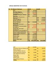 Neraca Lajur Perusahaan Dagang : neraca, lajur, perusahaan, dagang, Neraca, Lajur.xlsx, Perusahaan, Dagang, Suara, Nelayan, Lajur, Desember, Rekening, Saldo, Debet, Kredit, 102,000, 180,000, 141,750, Course