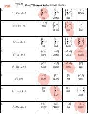 Marie De Los Reyes Algebra Accents Answer Key : marie, reyes, algebra, accents, answer, Week+27+Homework+with+KEY.pdf, Copy.pdf, Homework, Monday, Answer, Choices, \u22123, ORANGE, \u2212, \u22125, BROWN, \u22122, \u22124, Course