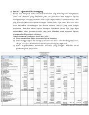 Neraca Lajur Perusahaan Dagang : neraca, lajur, perusahaan, dagang, 341244029-resume-akuntansi-neraca-lajur-jurnal-penutup-neraca-saldo-setelah-penutupan.docx, Neraca, Lajur, Perusahaan, Dagang, Merupakan, Course