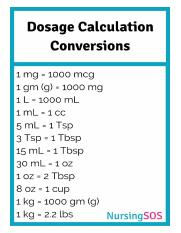 1ml To Mg : Dosage, Calculation, Conversions.jpg, Conversions, Course
