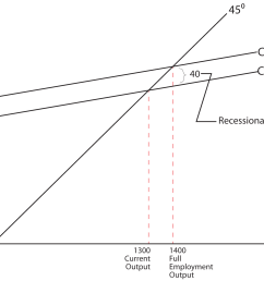 image 7 12 the image shows a graph the y axis is labeled a e the [ 1494 x 1291 Pixel ]