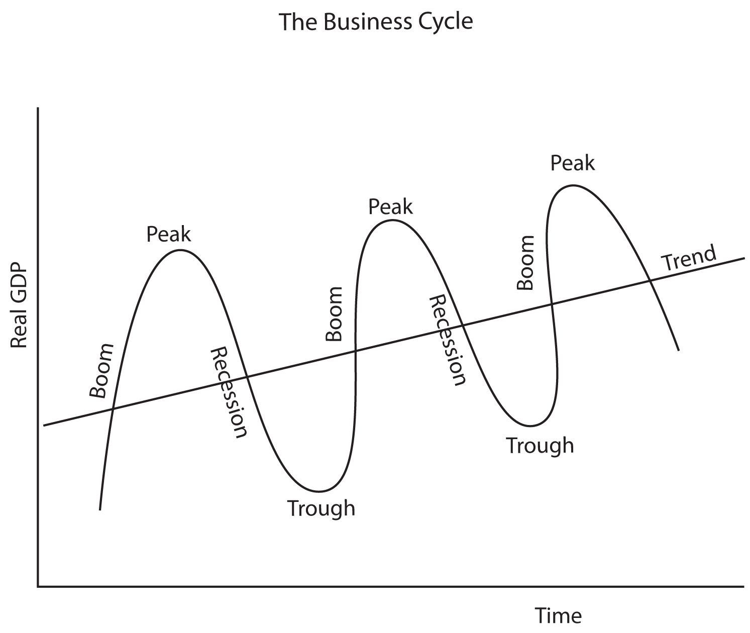 "RE: ""3 Terrible Strategies for Companies Seeking Growth"