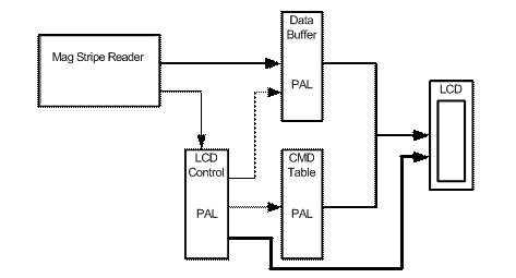 Pal Circuit Diagram, Pal, Free Engine Image For User